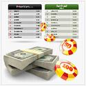 Bankrollmob Leaderboard