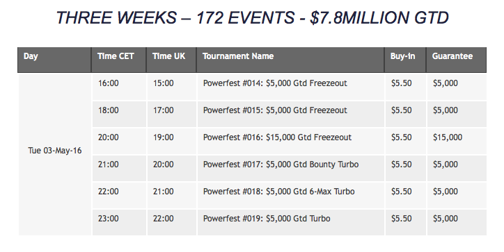 How Many Places A Multi-Table Tournament Pays Affects Your Strategy