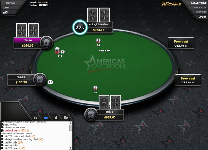Americas Card Room Chat