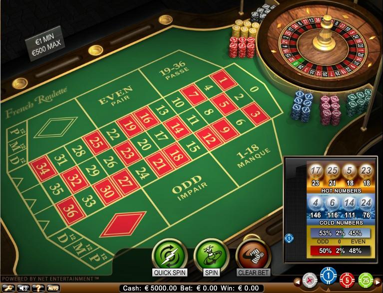 Euroslots Casino Review