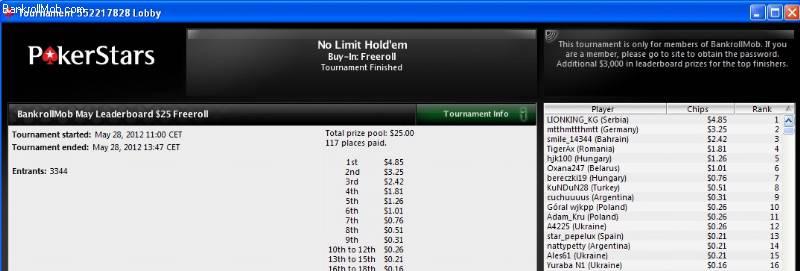 Online poker show freeroll password today